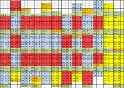 koledar veljavnosti